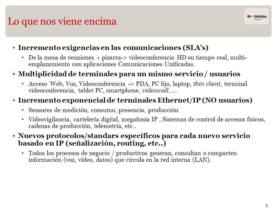 Lo que nos viene encima Incremento exigencias en las comunicaciones (SLA's)