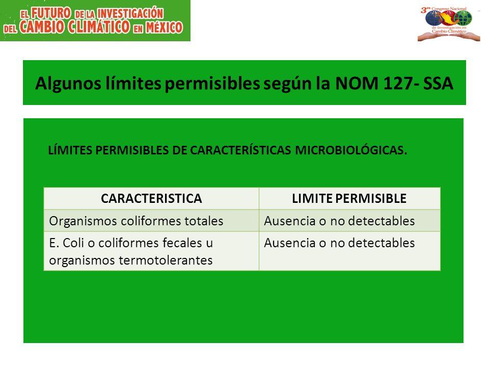 Algunos límites permisibles según la NOM 127- SSA