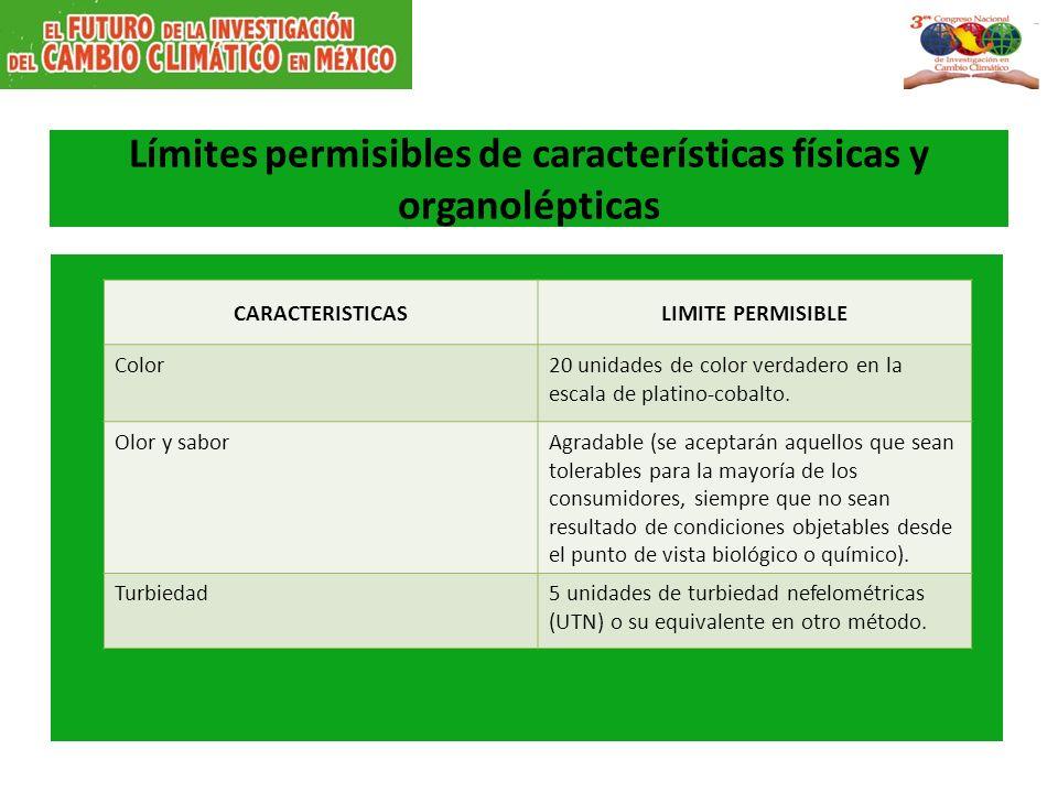 Límites permisibles de características físicas y organolépticas