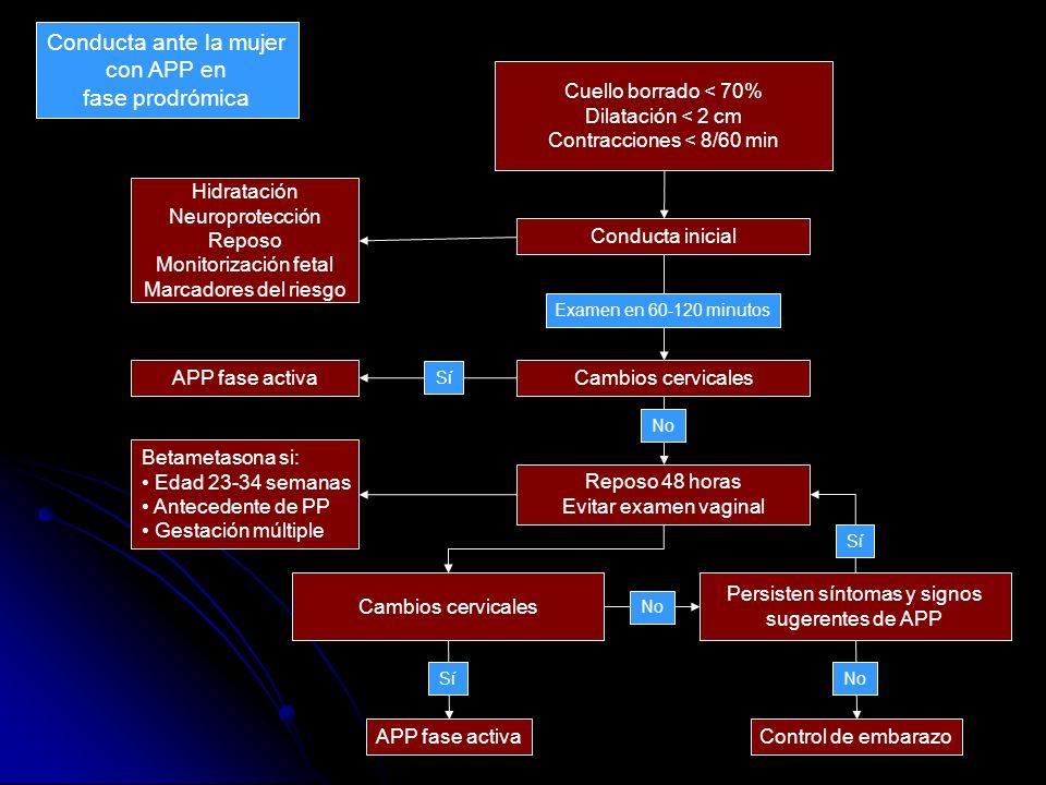 Conducta ante la mujer con APP en fase prodrómica