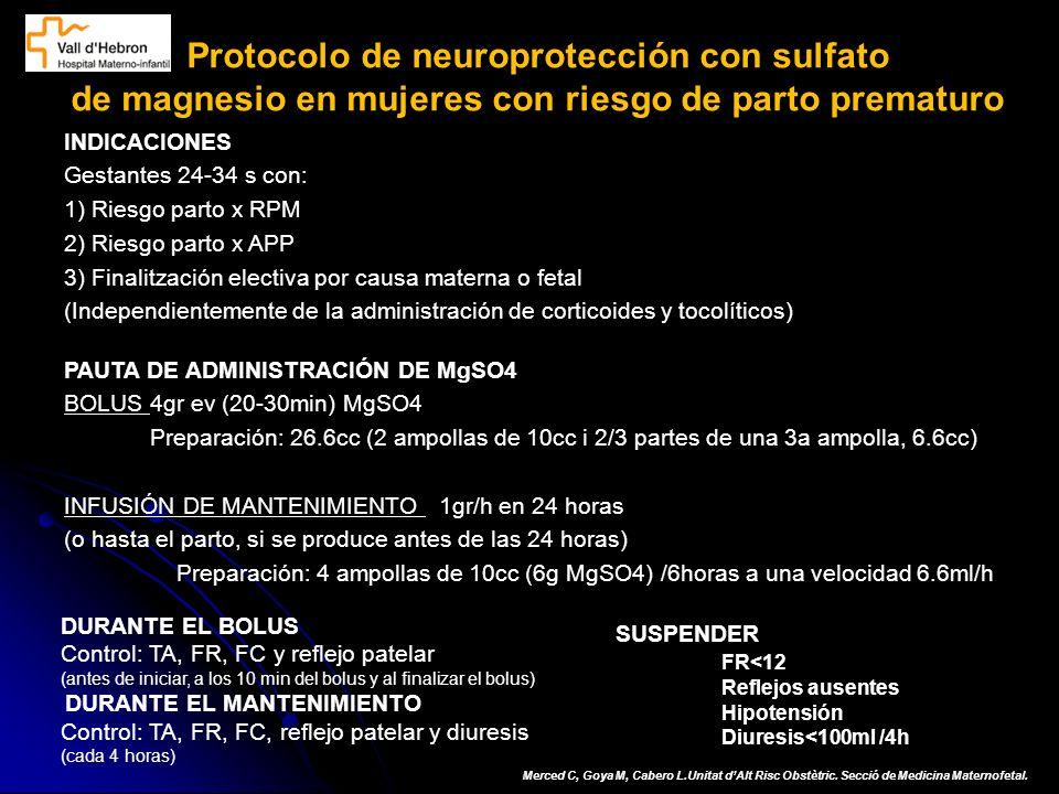 Protocolo de neuroprotección con sulfato de magnesio en mujeres con riesgo de parto prematuro