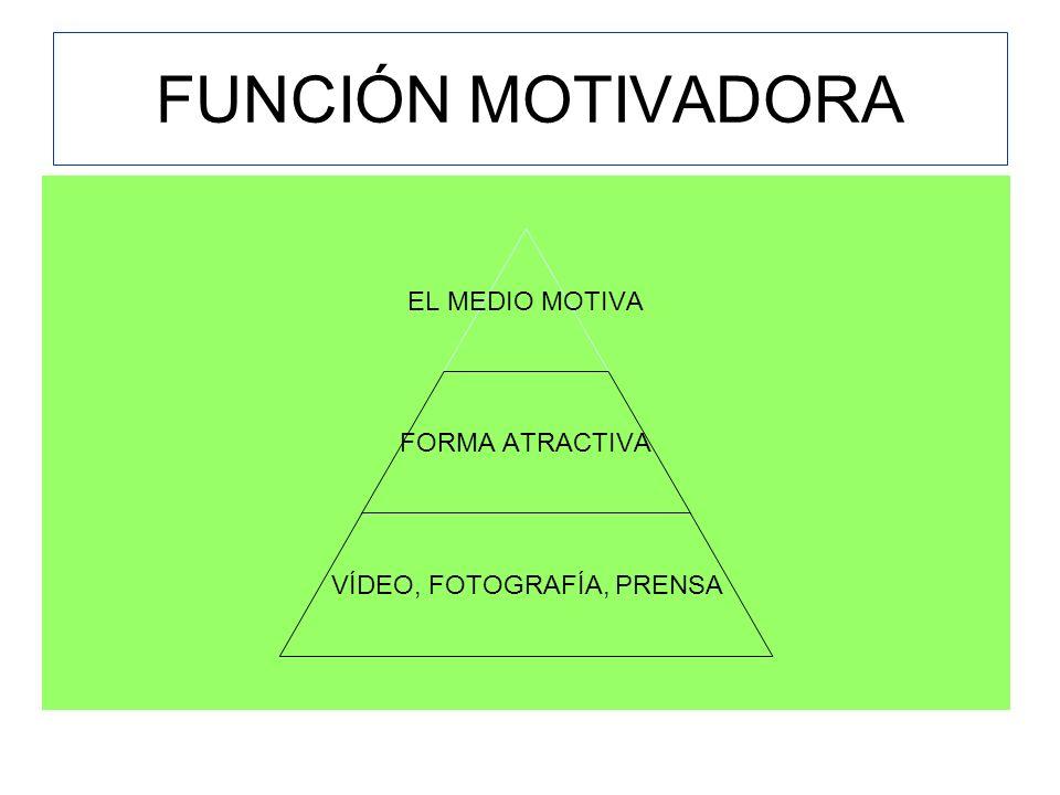 FUNCIÓN MOTIVADORA