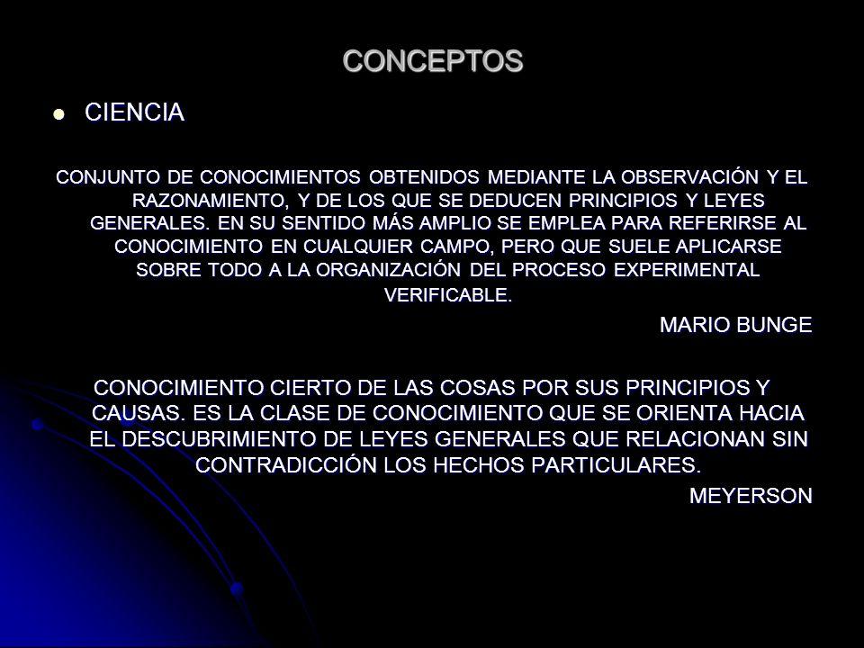 CONCEPTOS CIENCIA MARIO BUNGE