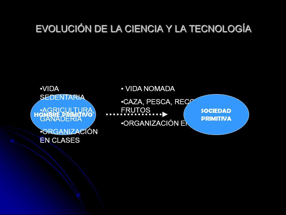 EVOLUCIÓN DE LA CIENCIA Y LA TECNOLOGÍA