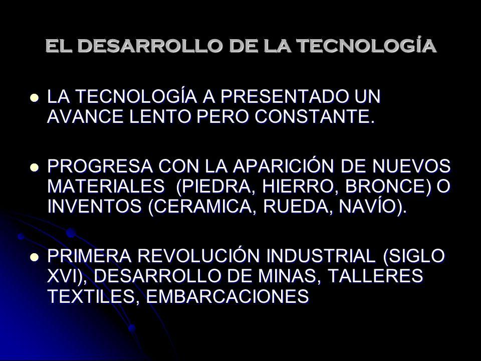 EL DESARROLLO DE LA TECNOLOGÍA