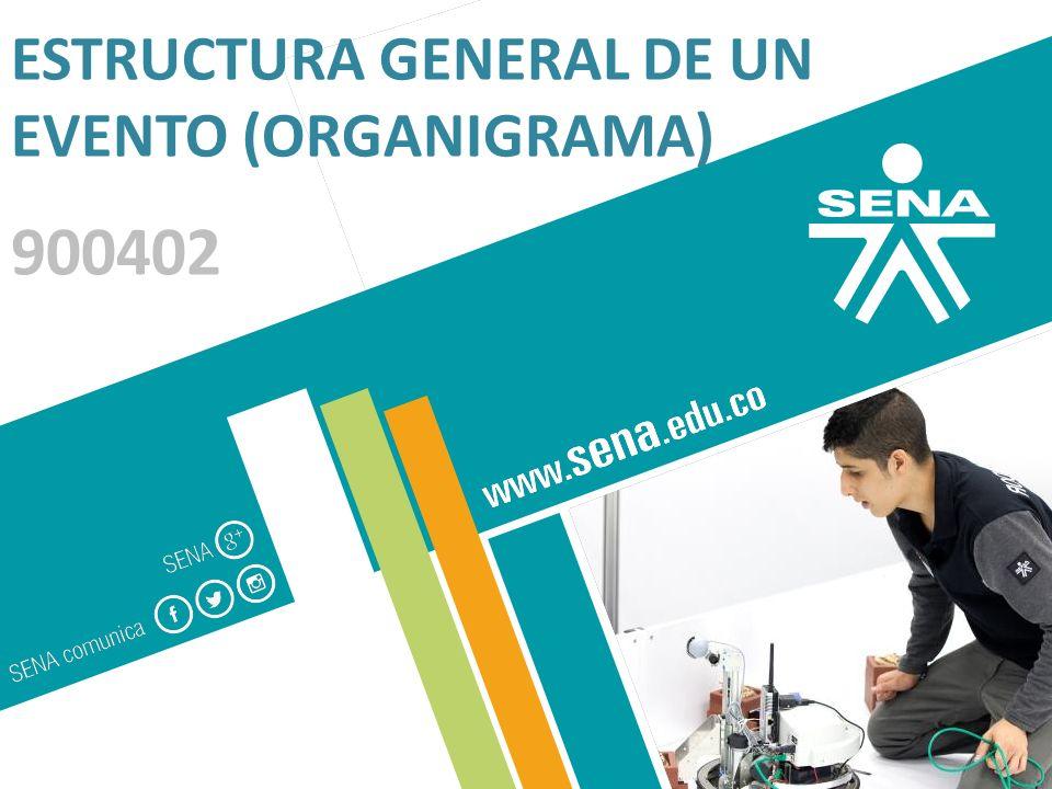 ESTRUCTURA GENERAL DE UN EVENTO (ORGANIGRAMA)