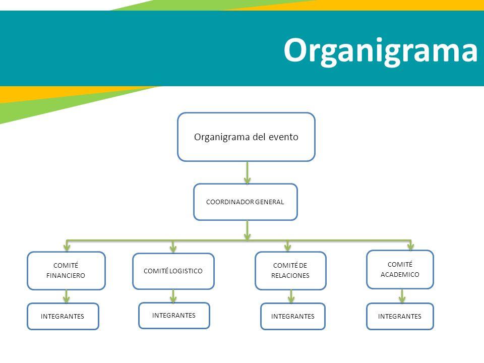 Organigrama del evento