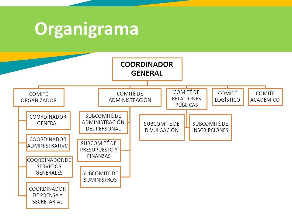 Organigrama COORDINADOR GENERAL COMITÉ ORGANIZADOR