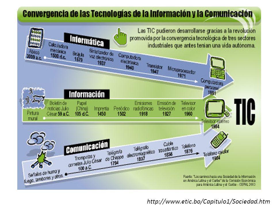 http://www.etic.bo/Capitulo1/Sociedad.htm