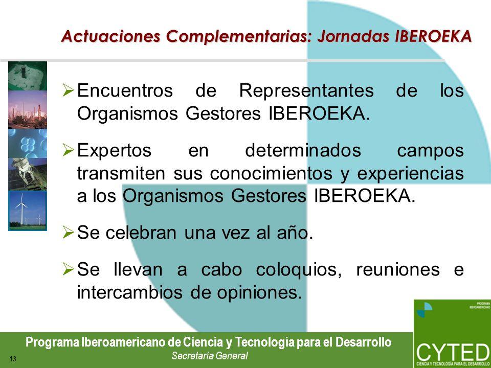 Actuaciones Complementarias: Jornadas IBEROEKA