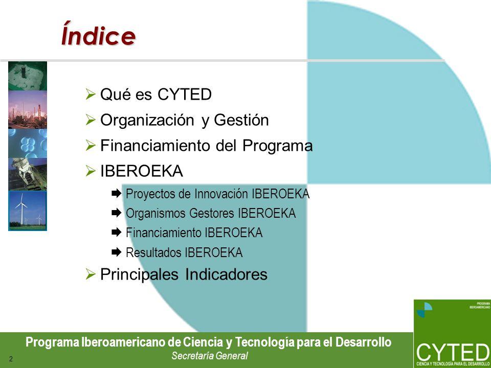 Índice Qué es CYTED Organización y Gestión Financiamiento del Programa