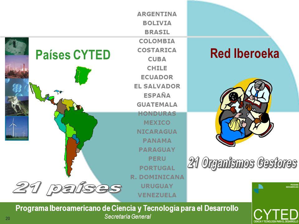 21 Organismos Gestores 21 países Red Iberoeka Países CYTED ARGENTINA