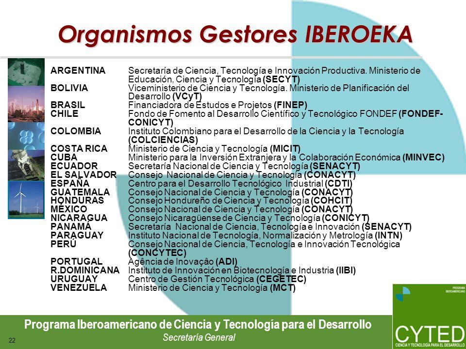 Organismos Gestores IBEROEKA