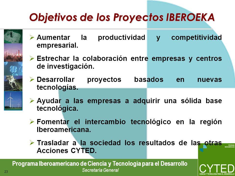Objetivos de los Proyectos IBEROEKA