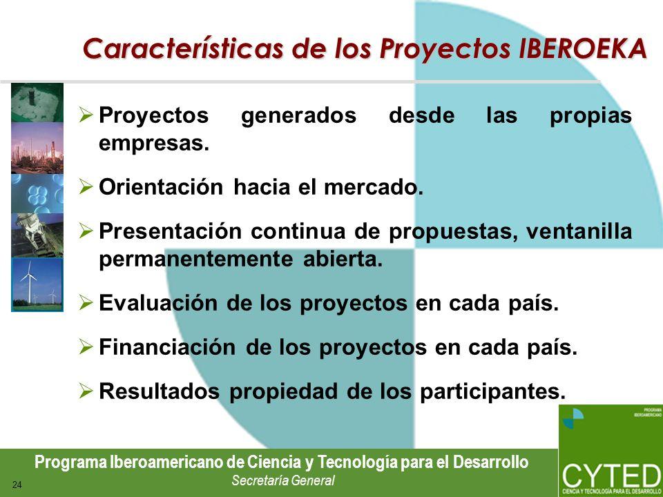 Características de los Proyectos IBEROEKA