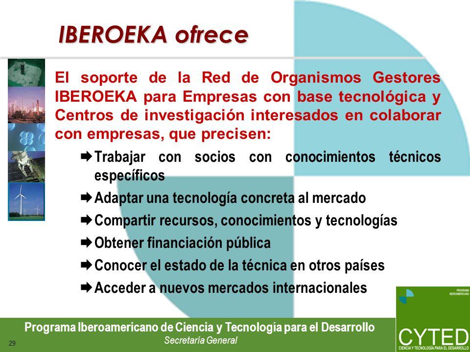 IBEROEKA ofrece