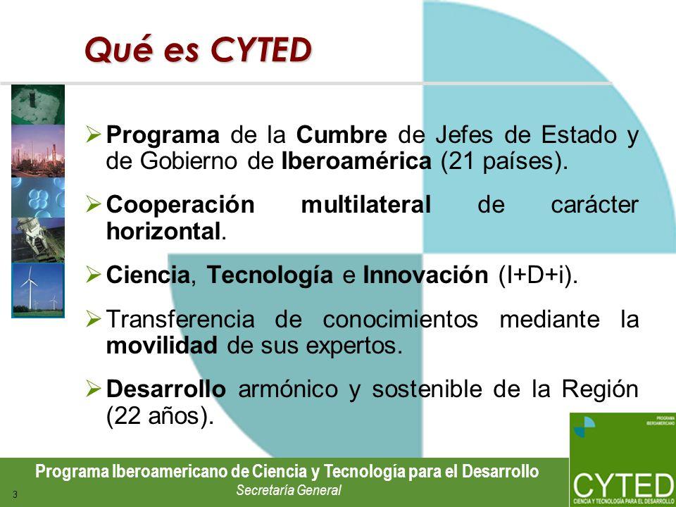 Qué es CYTED Programa de la Cumbre de Jefes de Estado y de Gobierno de Iberoamérica (21 países). Cooperación multilateral de carácter horizontal.