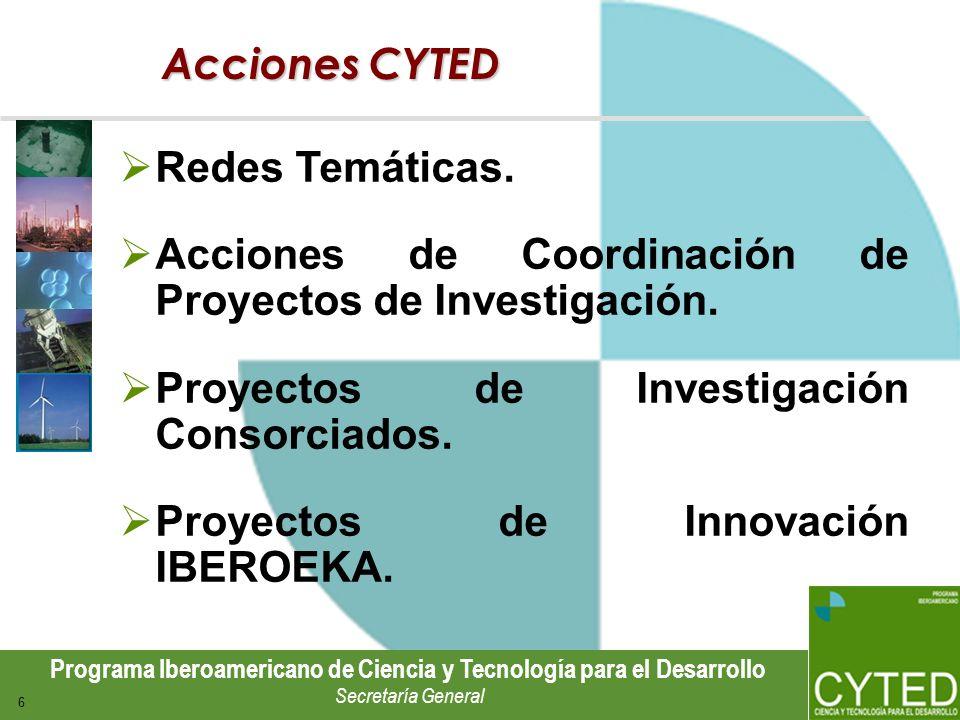 Acciones CYTED Redes Temáticas. Acciones de Coordinación de Proyectos de Investigación. Proyectos de Investigación Consorciados.