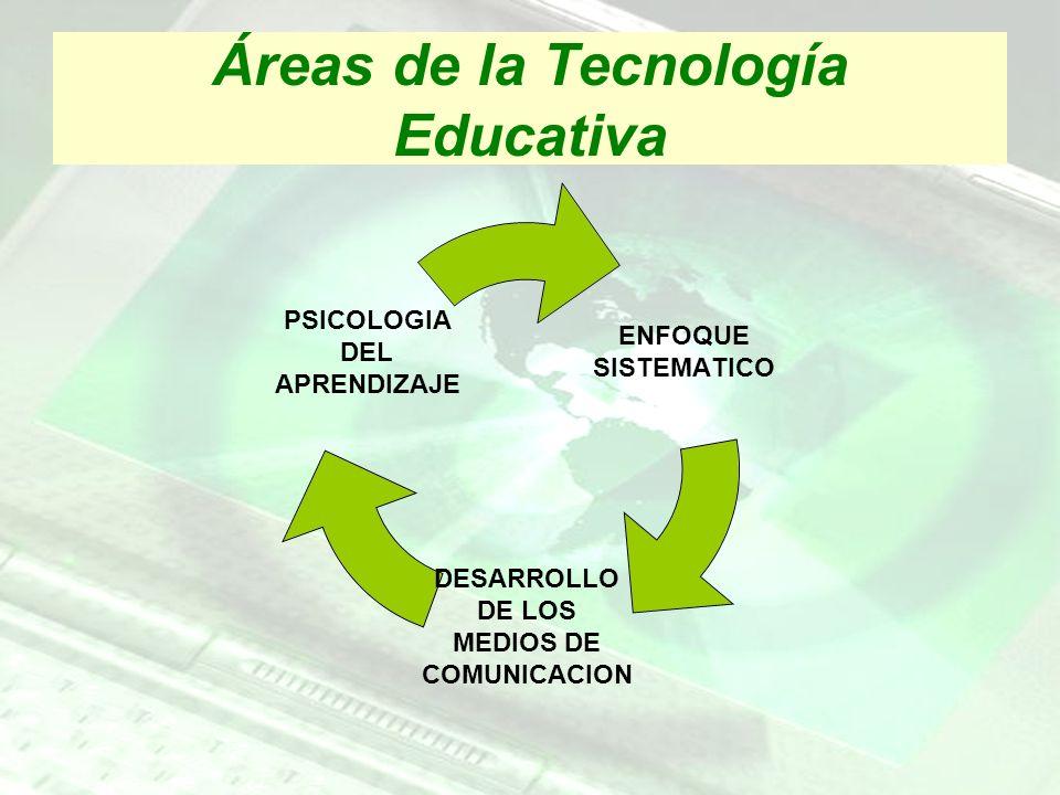 Áreas de la Tecnología Educativa