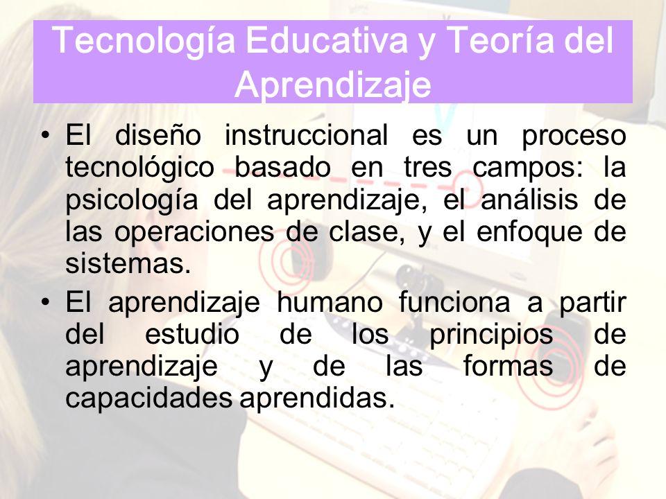 Tecnología Educativa y Teoría del Aprendizaje