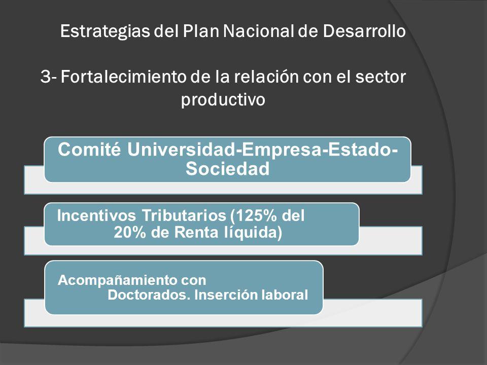 Comité Universidad-Empresa-Estado-Sociedad
