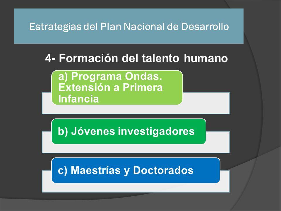 Estrategias del Plan Nacional de Desarrollo