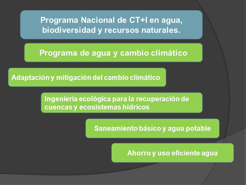 Programa Nacional de CT+I en agua, biodiversidad y recursos naturales.