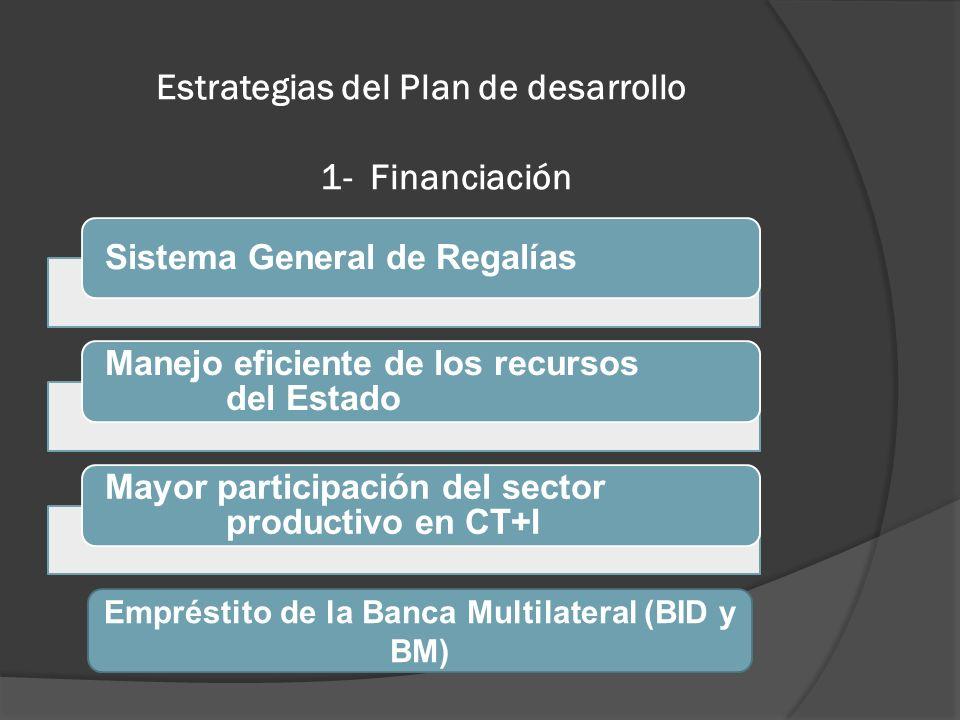 Estrategias del Plan de desarrollo 1- Financiación