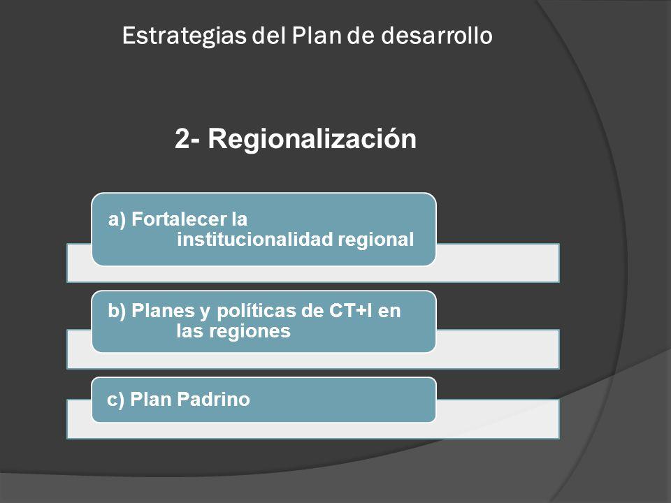 Estrategias del Plan de desarrollo