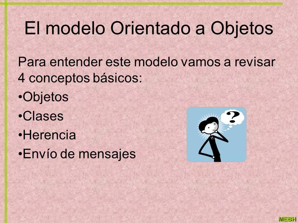 El modelo Orientado a Objetos