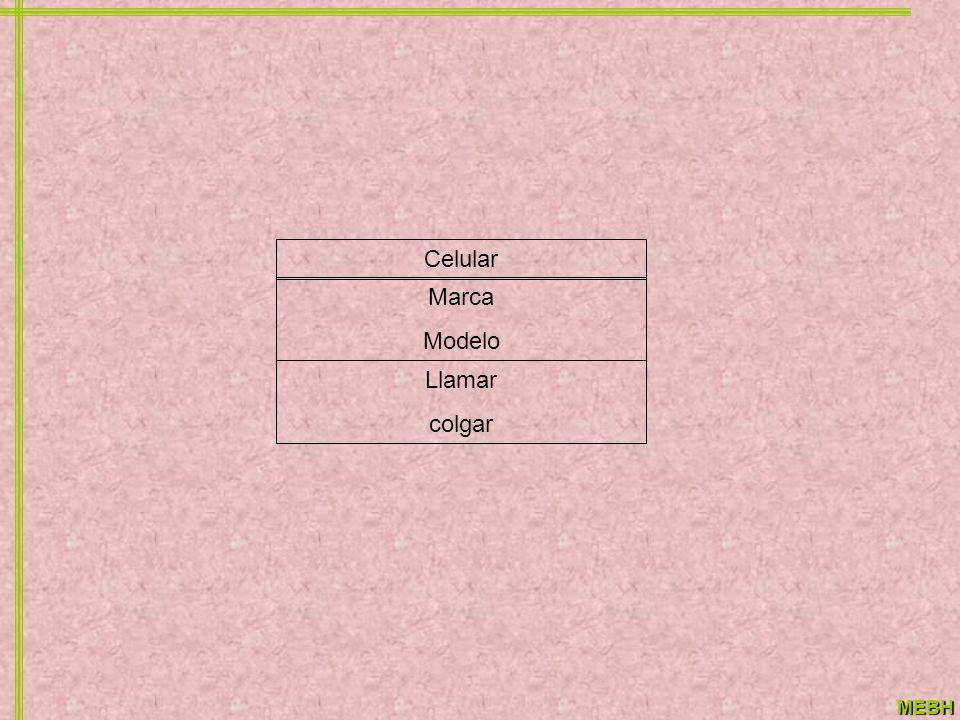 Celular Marca Modelo Llamar colgar