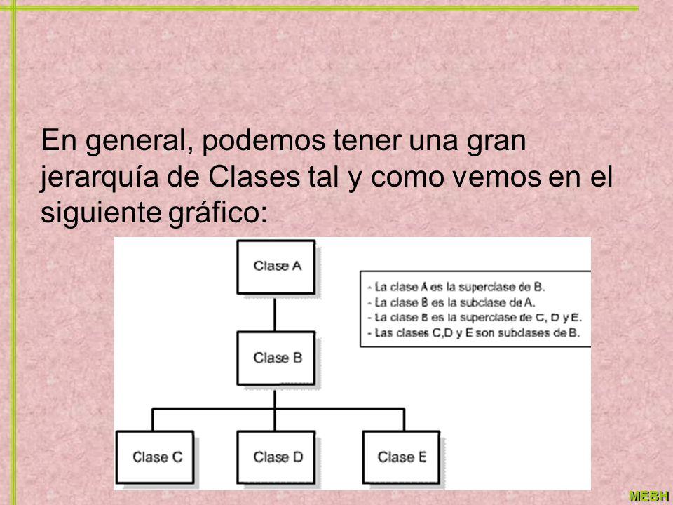 En general, podemos tener una gran jerarquía de Clases tal y como vemos en el siguiente gráfico:
