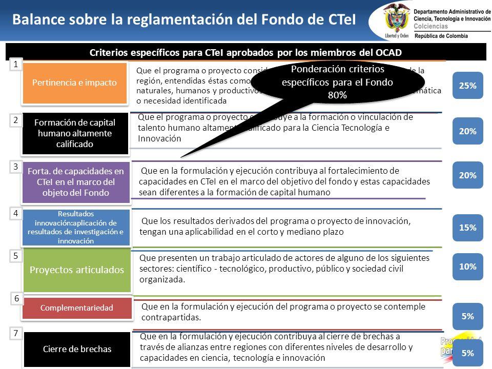 Criterios específicos para CTeI aprobados por los miembros del OCAD