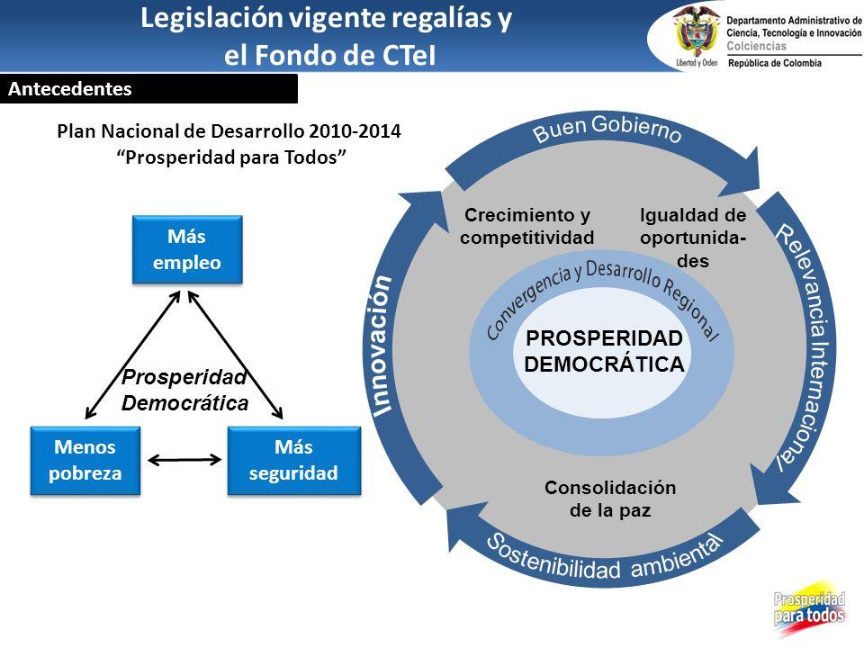 Innovación Legislación vigente regalías y el Fondo de CTeI