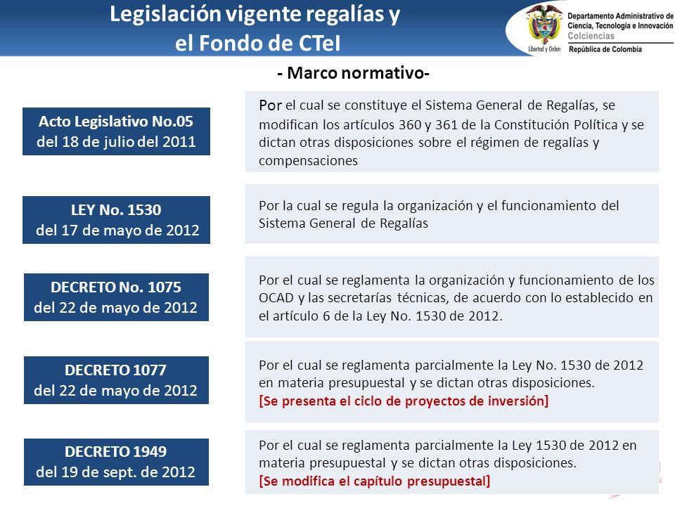 Legislación vigente regalías y