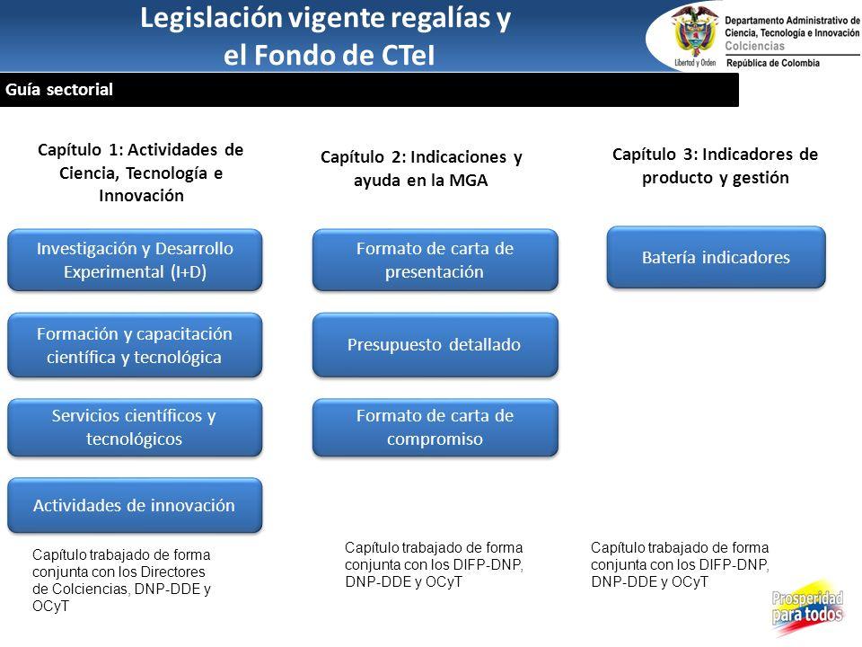 Legislación vigente regalías y el Fondo de CTeI