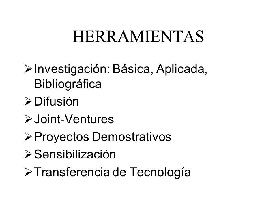 HERRAMIENTAS Investigación: Básica, Aplicada, Bibliográfica Difusión