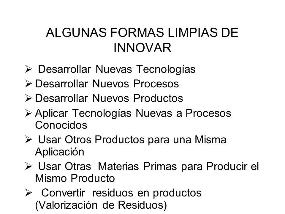 ALGUNAS FORMAS LIMPIAS DE INNOVAR