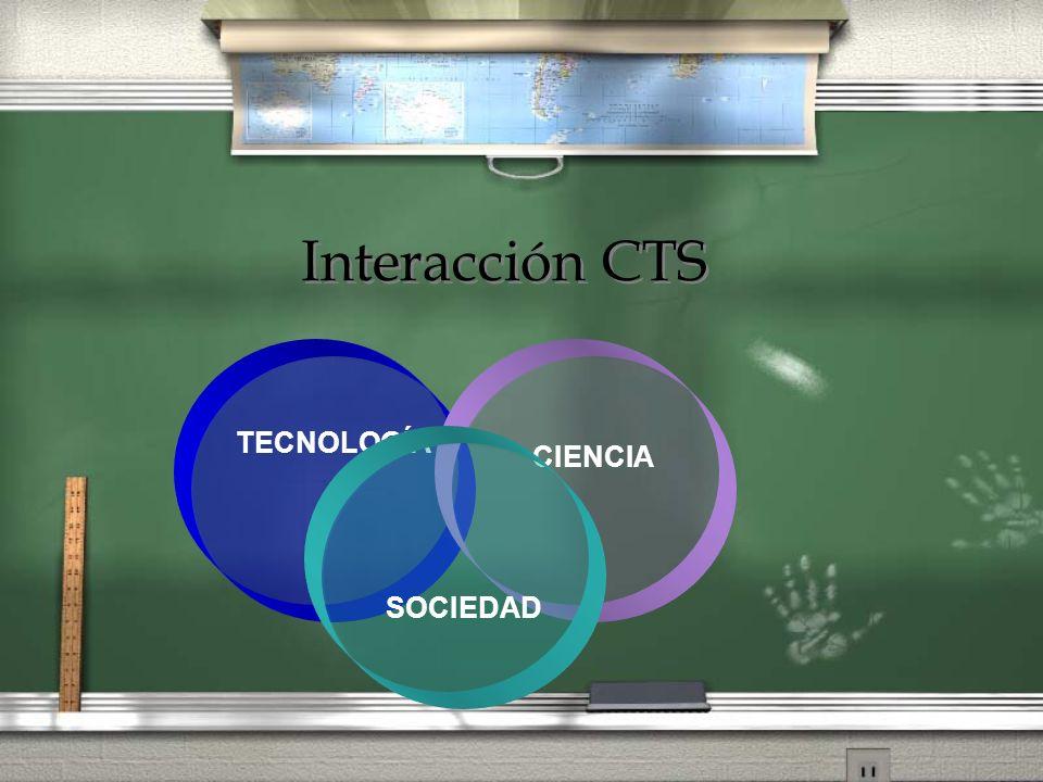 Interacción CTS TECNOLOGÍA CIENCIA SOCIEDAD