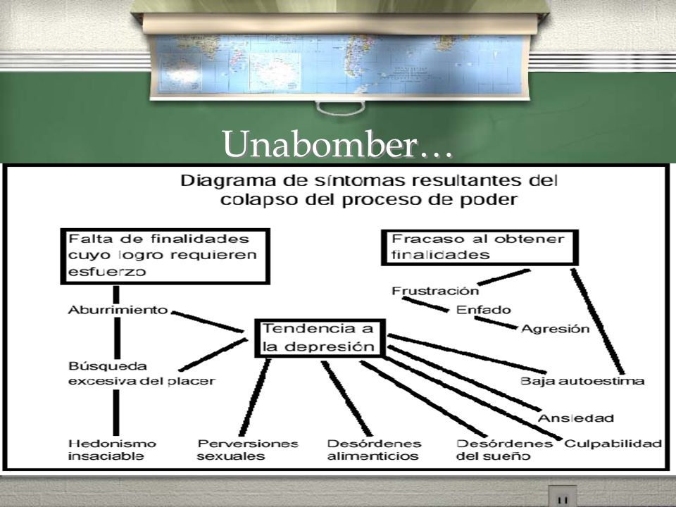 Unabomber…