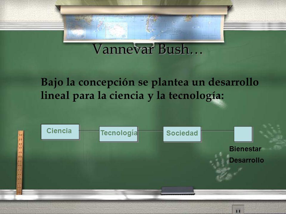Vannevar Bush… Bajo la concepción se plantea un desarrollo lineal para la ciencia y la tecnología: Ciencia.