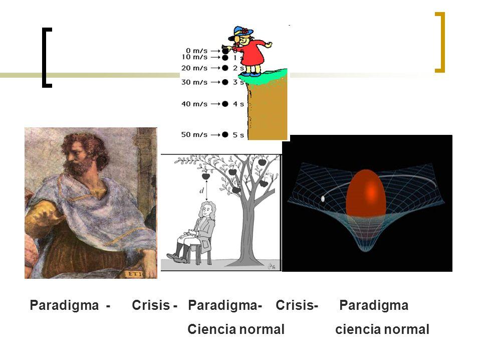 Paradigma - Crisis - Paradigma- Crisis- Paradigma