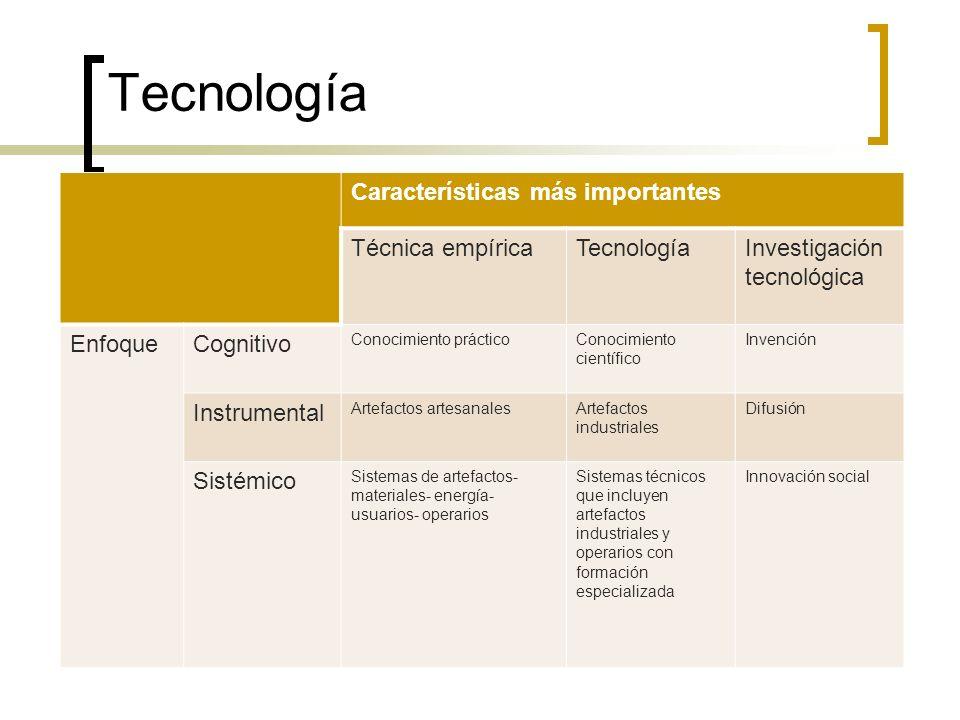 Tecnología Características más importantes Técnica empírica Tecnología