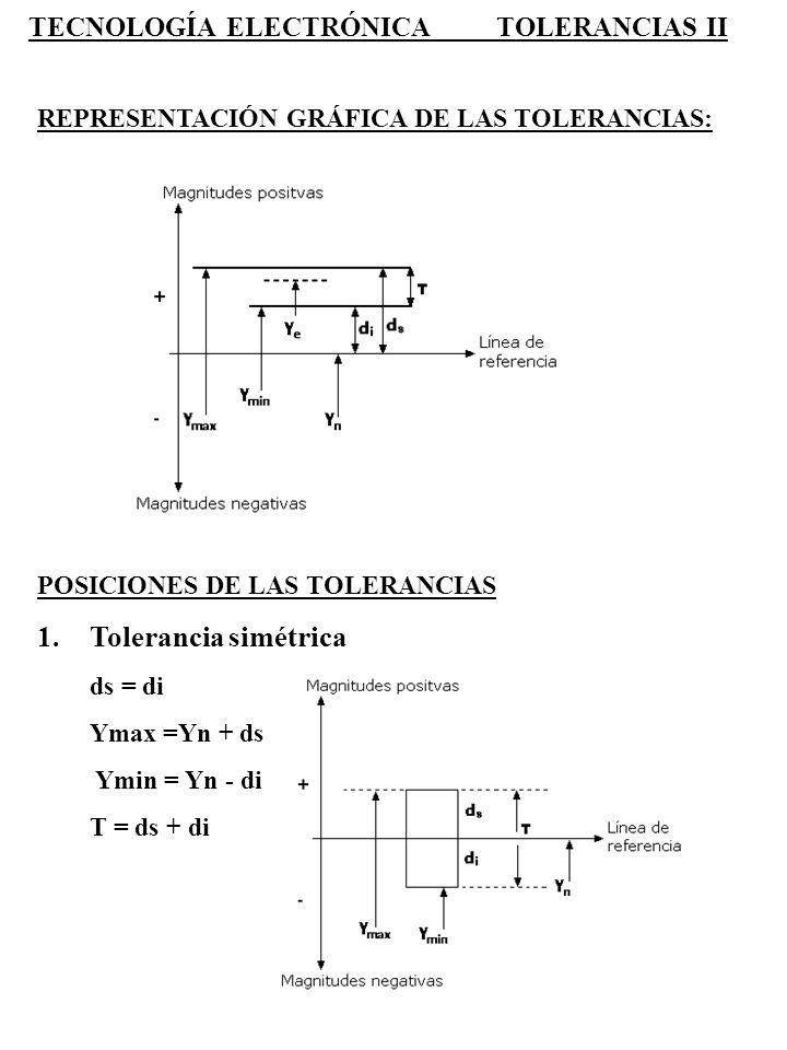 TECNOLOGÍA ELECTRÓNICA TOLERANCIAS II