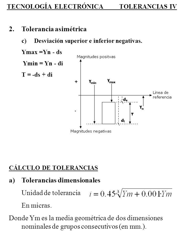 TECNOLOGÍA ELECTRÓNICA TOLERANCIAS IV
