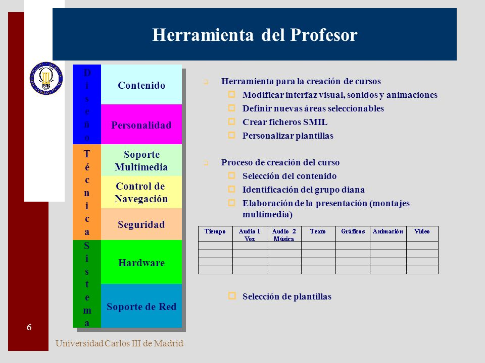 Herramienta del Profesor