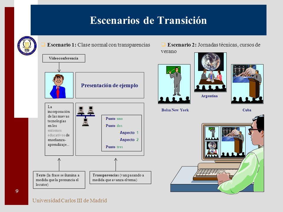 Escenarios de Transición