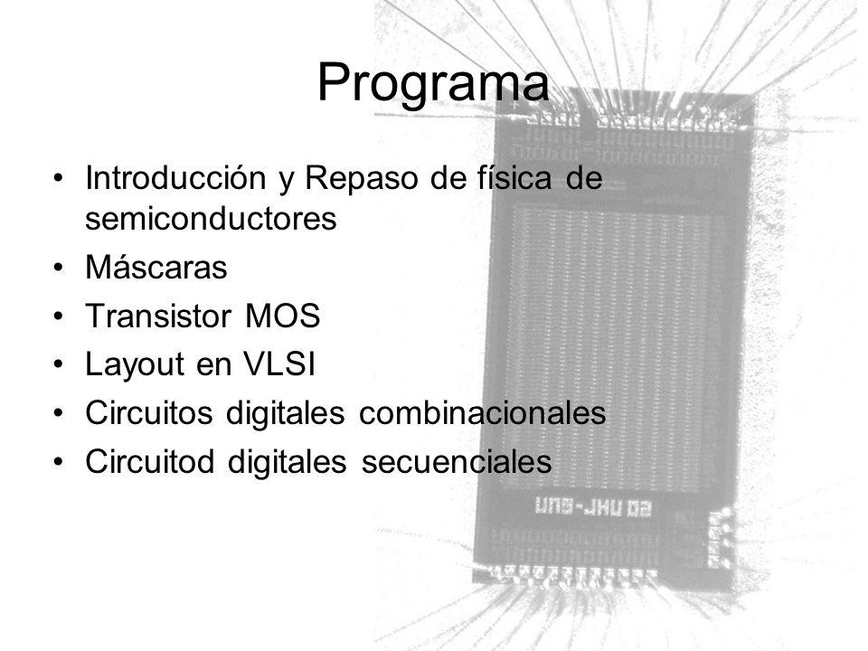 Programa Introducción y Repaso de física de semiconductores Máscaras