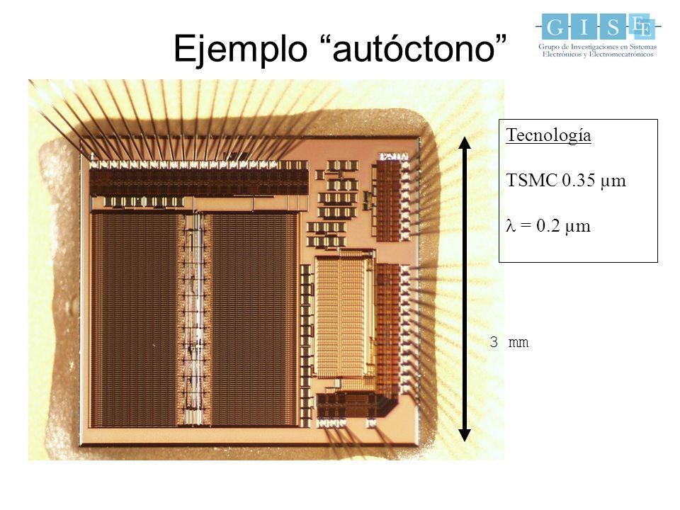 Ejemplo autóctono Tecnología TSMC 0.35 µm  = 0.2 µm 3 mm