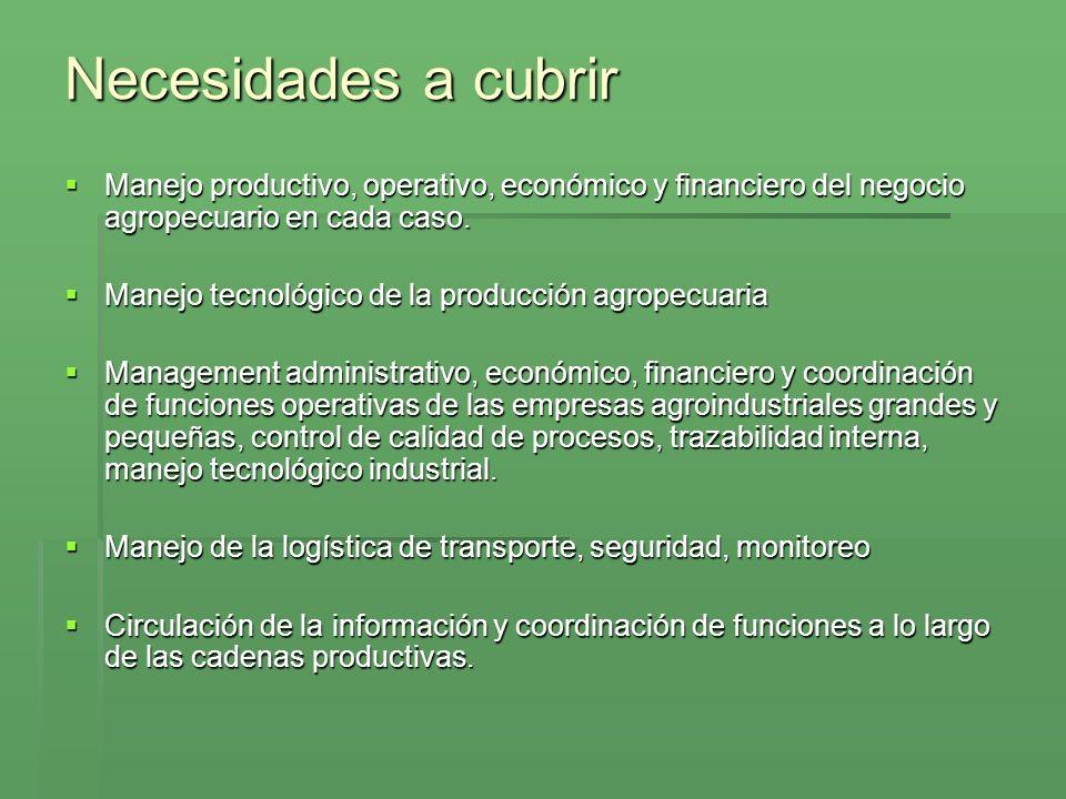 Necesidades a cubrir Manejo productivo, operativo, económico y financiero del negocio agropecuario en cada caso.